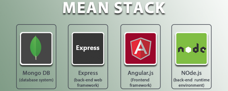 Know The Benefits of Using Mean Stack Web Development